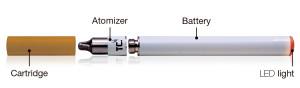 Elektronická cigareta - vraj náhrada klasických cigariet